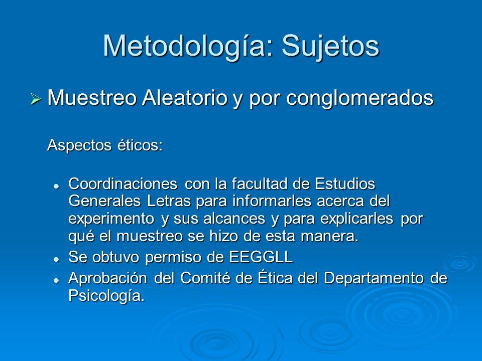 Muestreo Aleatorio y por conglomerados Muestreo Aleatorio y por conglomerados Aspectos éticos: Coordinaciones con la facultad de Estudios Generales Le