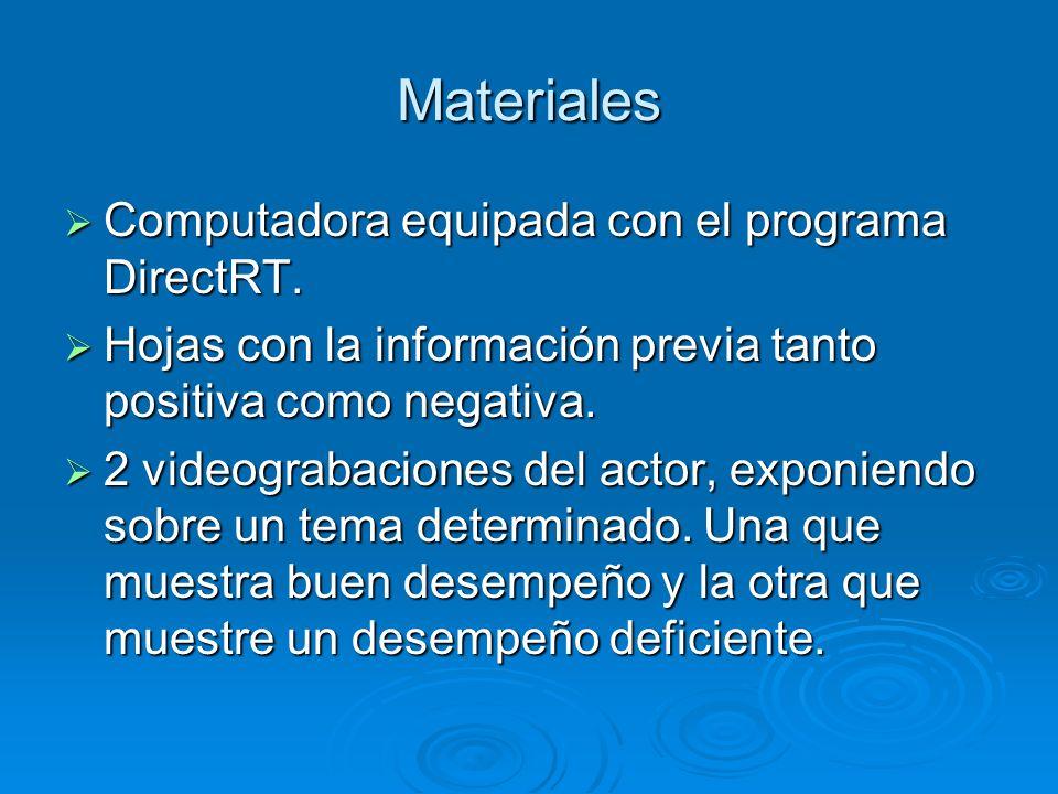 Materiales Computadora equipada con el programa DirectRT. Computadora equipada con el programa DirectRT. Hojas con la información previa tanto positiv