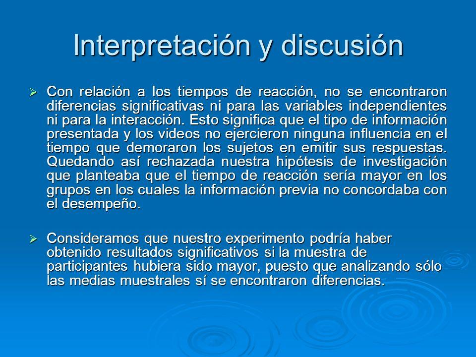 Con relación a los tiempos de reacción, no se encontraron diferencias significativas ni para las variables independientes ni para la interacción. Esto