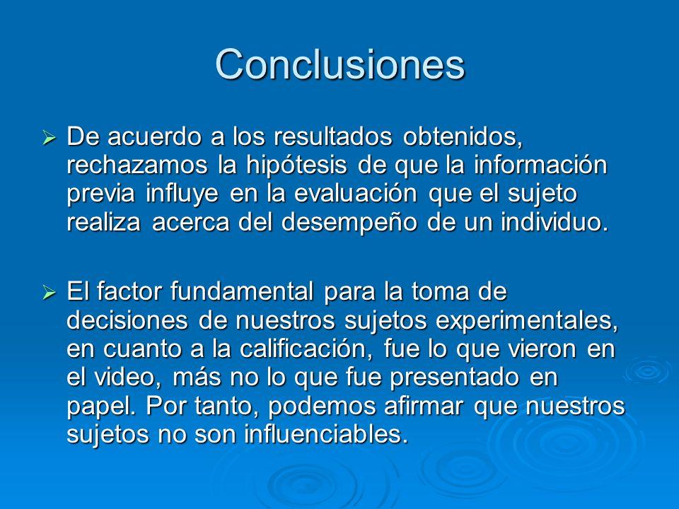 Conclusiones De acuerdo a los resultados obtenidos, rechazamos la hipótesis de que la información previa influye en la evaluación que el sujeto realiz