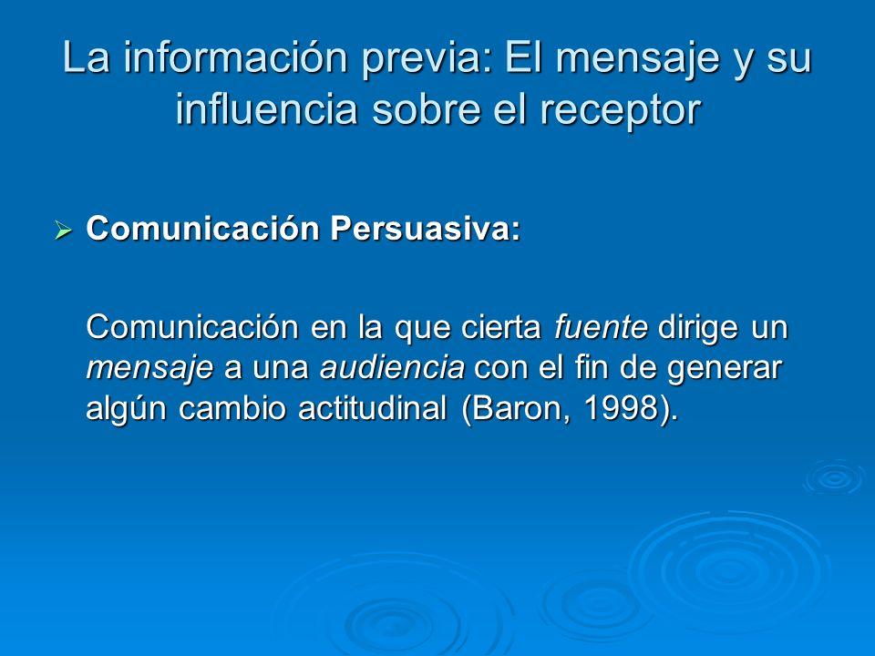 La información previa: El mensaje y su influencia sobre el receptor Comunicación Persuasiva: Comunicación Persuasiva: Comunicación en la que cierta fu