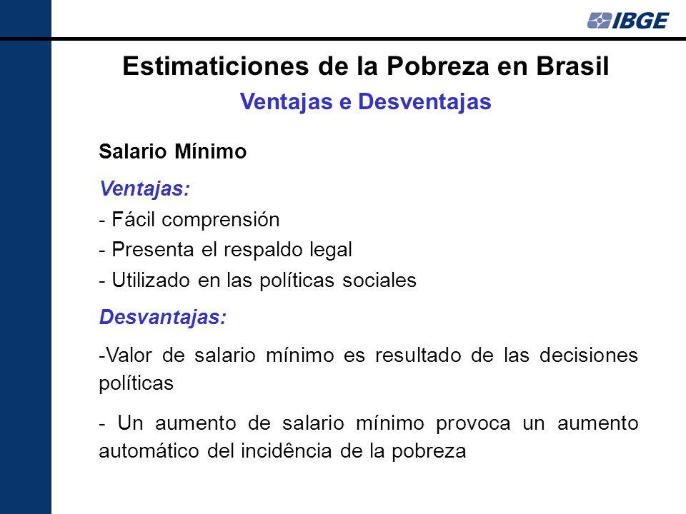 Estimaticiones de la Pobreza en Brasil Ventajas e Desventajas Salario Mínimo Ventajas: - Fácil comprensión - Presenta el respaldo legal - Utilizado en