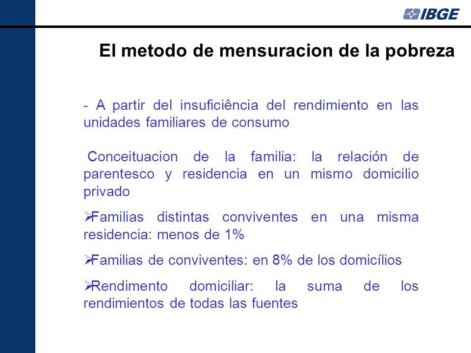 El metodo de mensuracion de la pobreza - A partir del insuficiência del rendimiento en las unidades familiares de consumo Conceituacion de la familia: