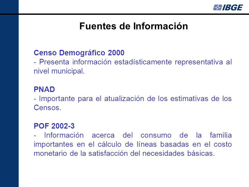 Fuentes de Información Censo Demográfico 2000 - Presenta información estadísticamente representativa al nivel municipal. PNAD - Importante para el atu