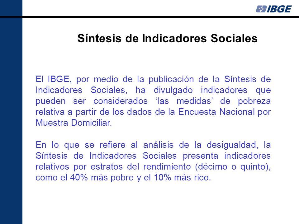 Síntesis de Indicadores Sociales El IBGE, por medio de la publicación de la Síntesis de Indicadores Sociales, ha divulgado indicadores que pueden ser