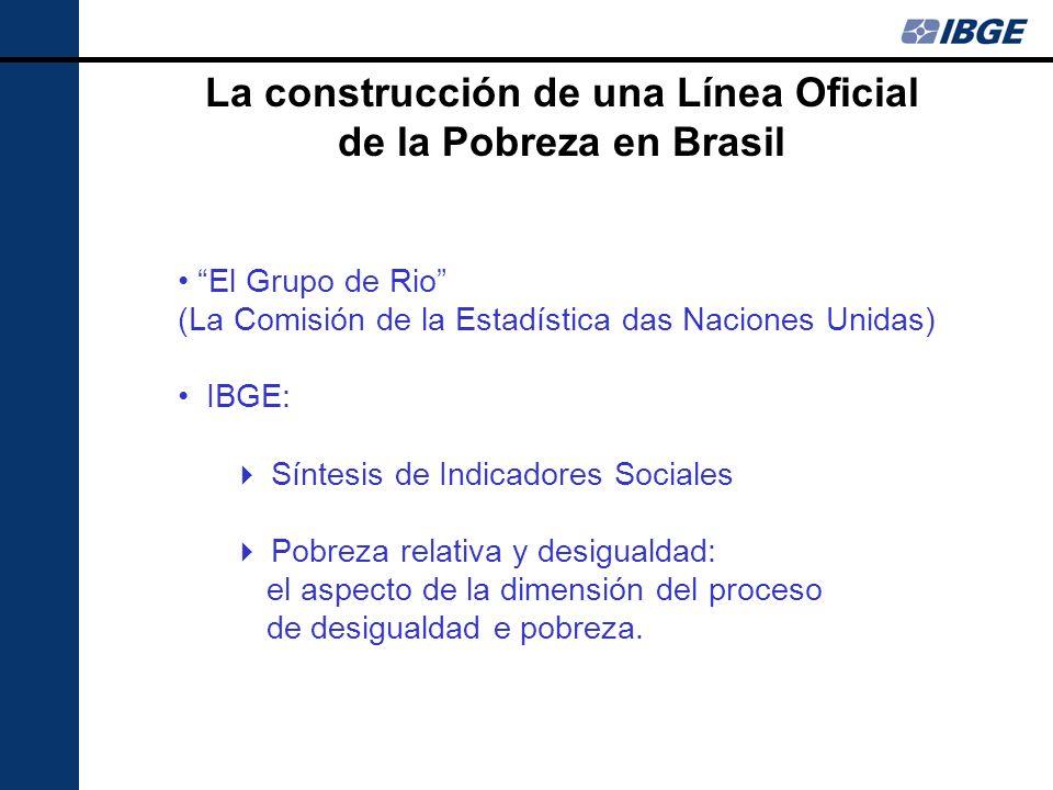 Estimaciones de la Pobreza en Brasil 1) Fraciones del Salário Mínimo - Pobreza: Rendimiento hasta que 1/2 SM - Indigência: Rendimiento hasta que 1/4 SM 2) La Igualdad del Poder de Compra - Pobreza: 2 dólares PPP - Indigência: 1 dólar PPP