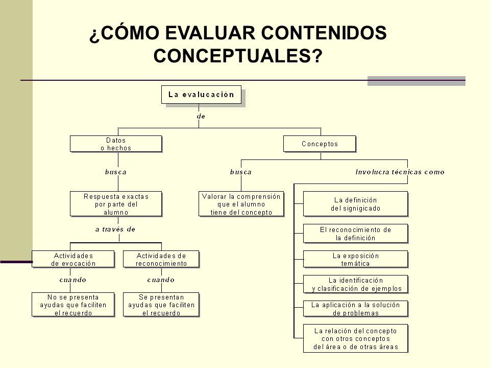 ¿CÓMO EVALUAR CONTENIDOS CONCEPTUALES?
