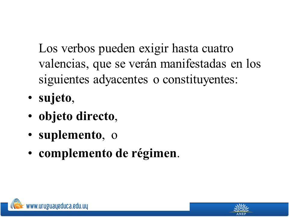 Los verbos pueden exigir hasta cuatro valencias, que se verán manifestadas en los siguientes adyacentes o constituyentes: sujeto, objeto directo, suplemento, o complemento de régimen.