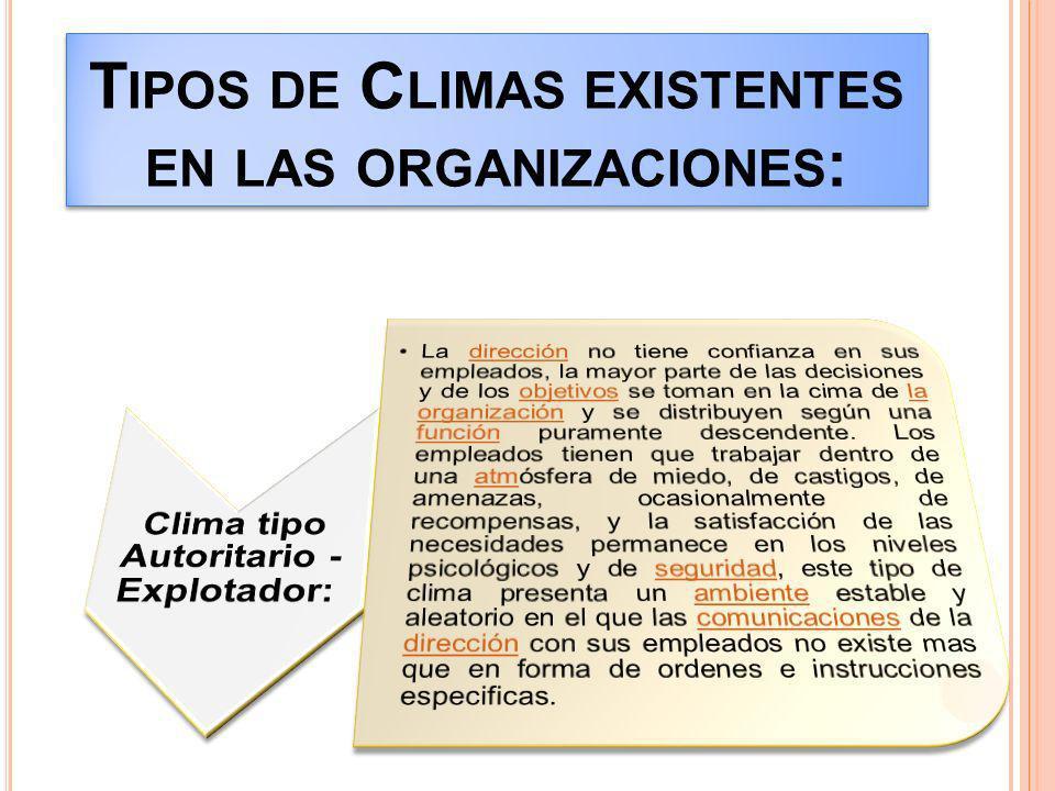 T IPOS DE C LIMAS EXISTENTES EN LAS ORGANIZACIONES :