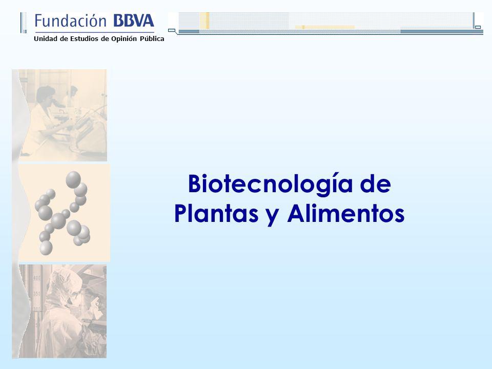 Unidad de Estudios de Opinión Pública Biotecnología de Plantas y Alimentos