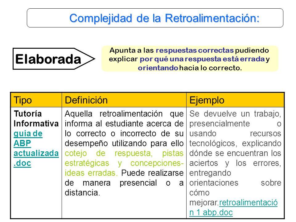 Complejidad de la Retroalimentación: Complejidad de la Retroalimentación: Elaborada Apunta a las respuestas correctas pudiendo explicar por qué una re