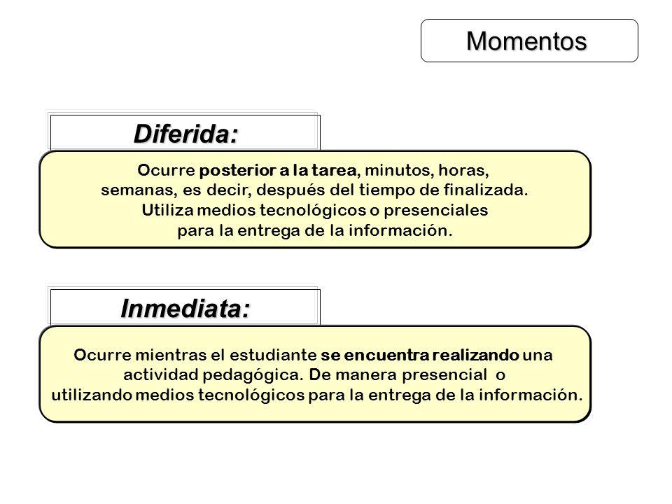 Momentos Momentos Diferida: Ocurre posterior a la tarea, minutos, horas, semanas, es decir, después del tiempo de finalizada. Utiliza medios tecnológi