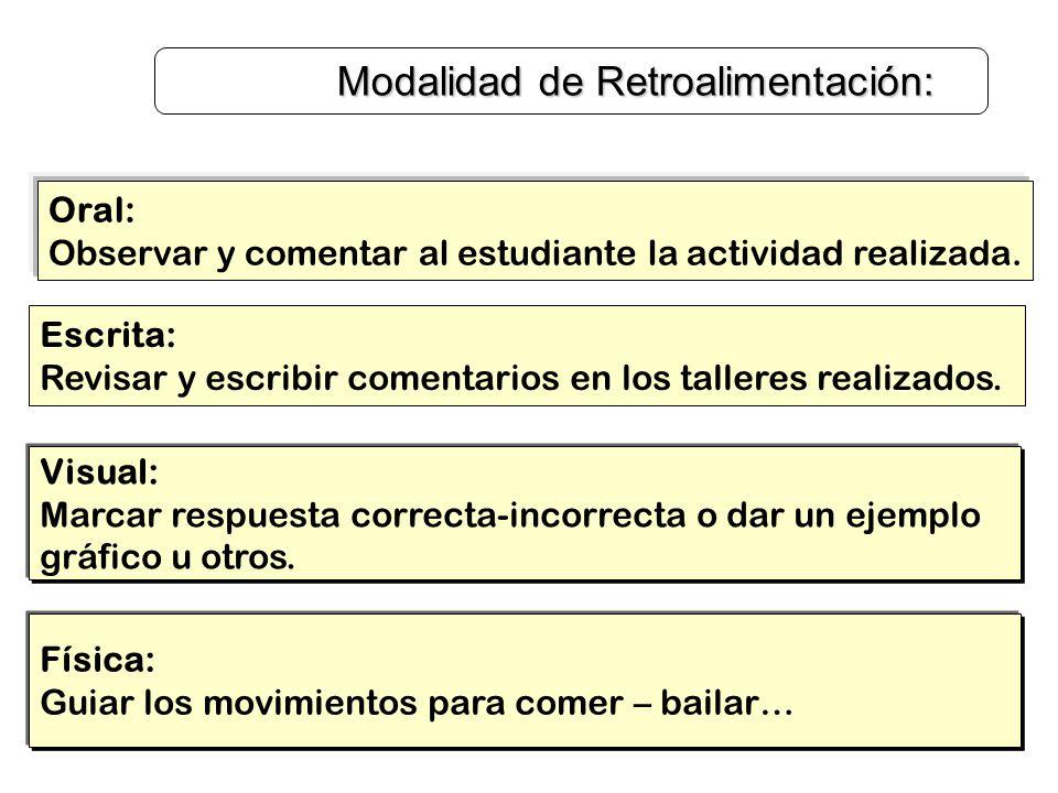 Modalidad de Retroalimentación: Modalidad de Retroalimentación: Oral: Observar y comentar al estudiante la actividad realizada. Escrita: Revisar y esc