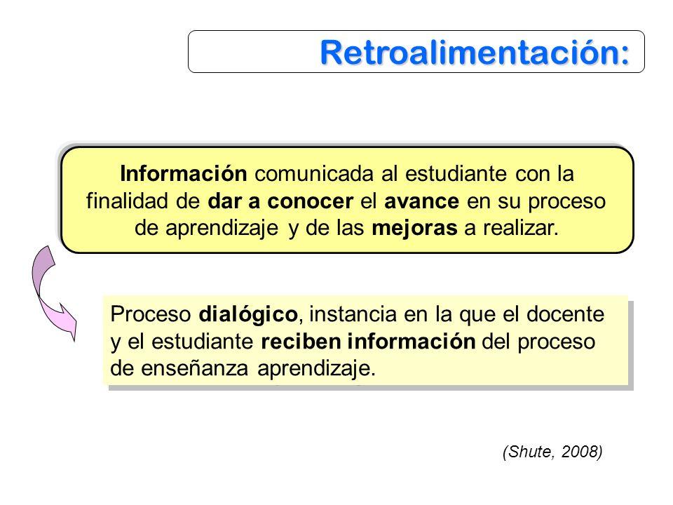 Retroalimentación: Información comunicada al estudiante con la finalidad de dar a conocer el avance en su proceso de aprendizaje y de las mejoras a re