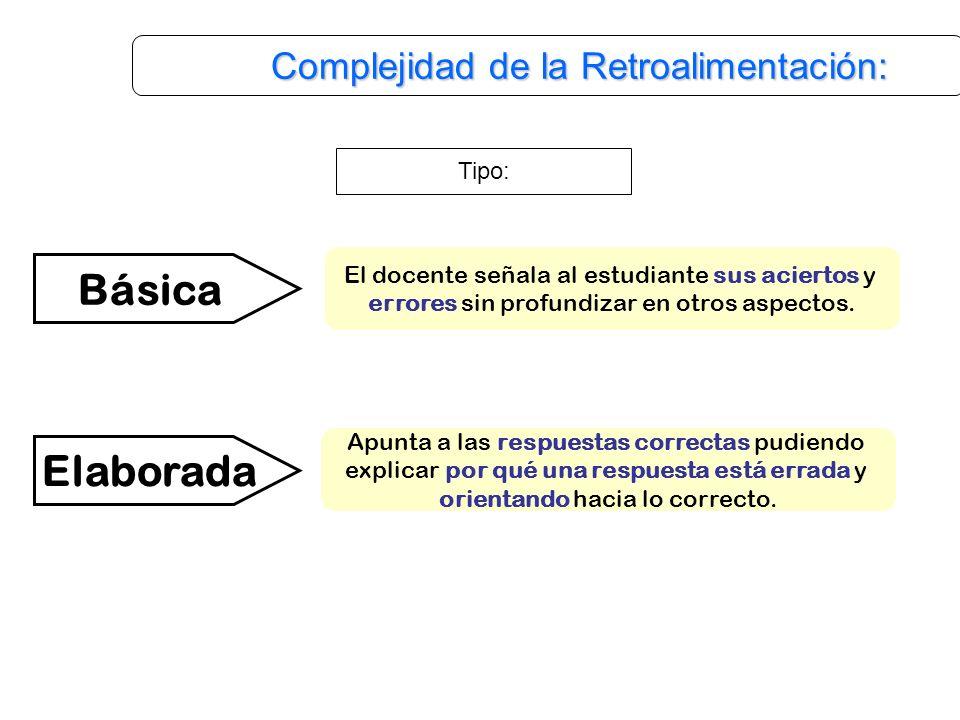 Complejidad de la Retroalimentación: Complejidad de la Retroalimentación: Tipo: Básica Elaborada El docente señala al estudiante sus aciertos y errore