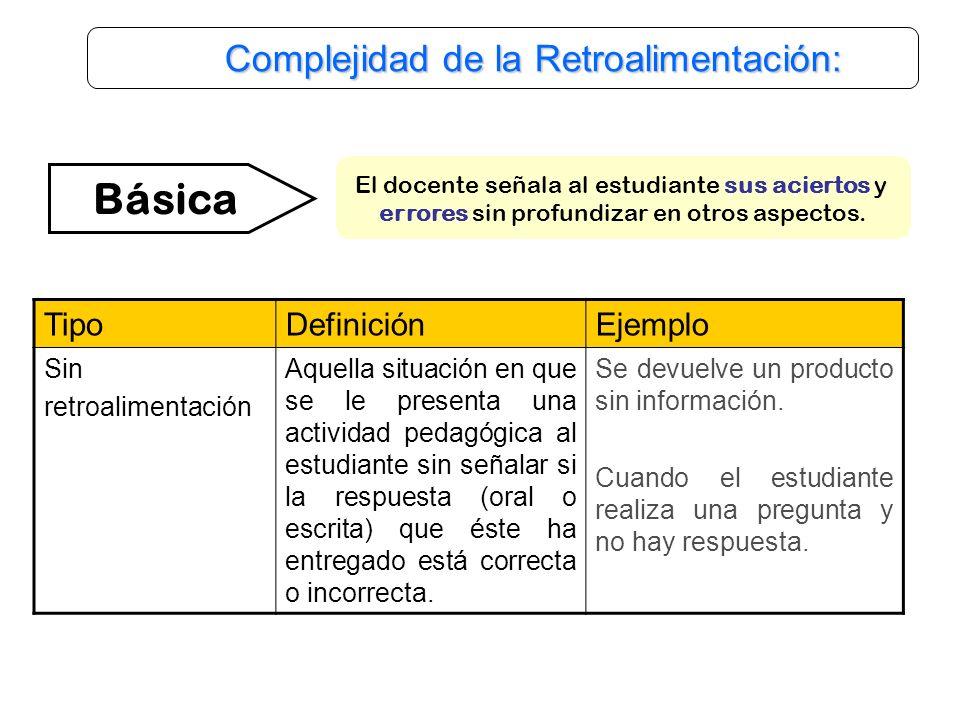 Complejidad de la Retroalimentación: Complejidad de la Retroalimentación: Básica El docente señala al estudiante sus aciertos y errores sin profundiza