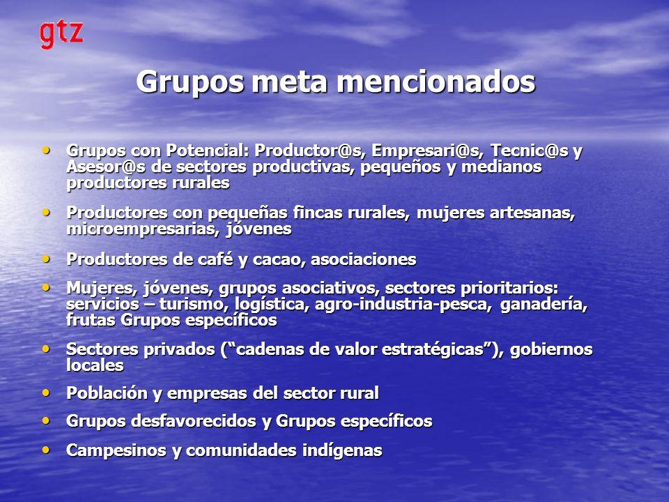 Grupos meta mencionados Grupos con Potencial: Productor@s, Empresari@s, Tecnic@s y Asesor@s de sectores productivas, pequeños y medianos productores r