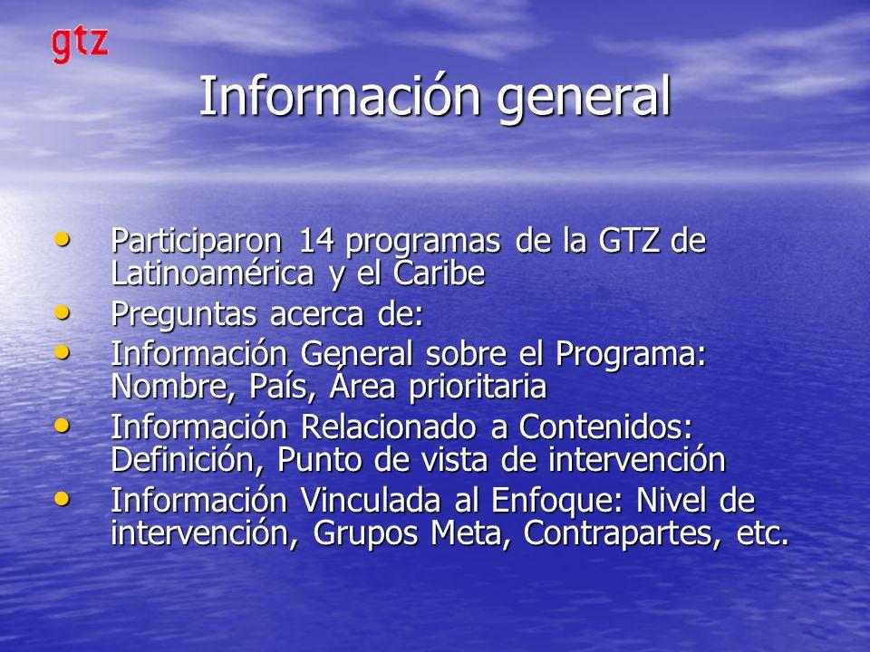 Información general Participaron 14 programas de la GTZ de Latinoamérica y el Caribe Participaron 14 programas de la GTZ de Latinoamérica y el Caribe