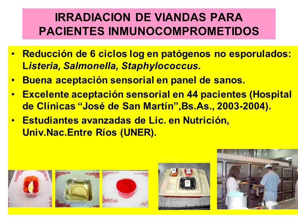 PASTEURIZACION POR IRRADIACION : CONTROL DE LISTERIA EN CANELONES CON SALSA