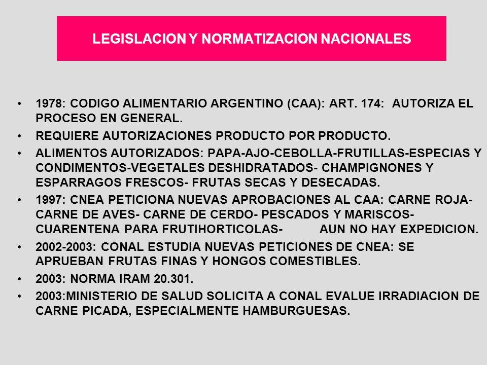 IRRADIACION DE ALIMENTOS (~220 TONS)- PISI- CENTRO ATOMICO EZEIZA- ARGENTINA- 2003