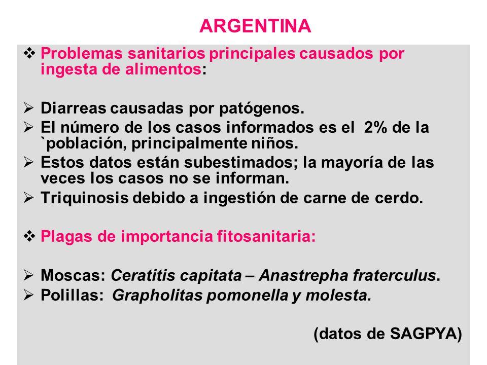 IRRADIACION DE ALIMENTOS CENTRO ATOMICO EZEIZA INVESTIGACION Y DESARROLLO SERVICIO DE IRRADIACION ASESORAMIENTO A PRODUCTORES E INDUSTRIA ALIMENTARIA.