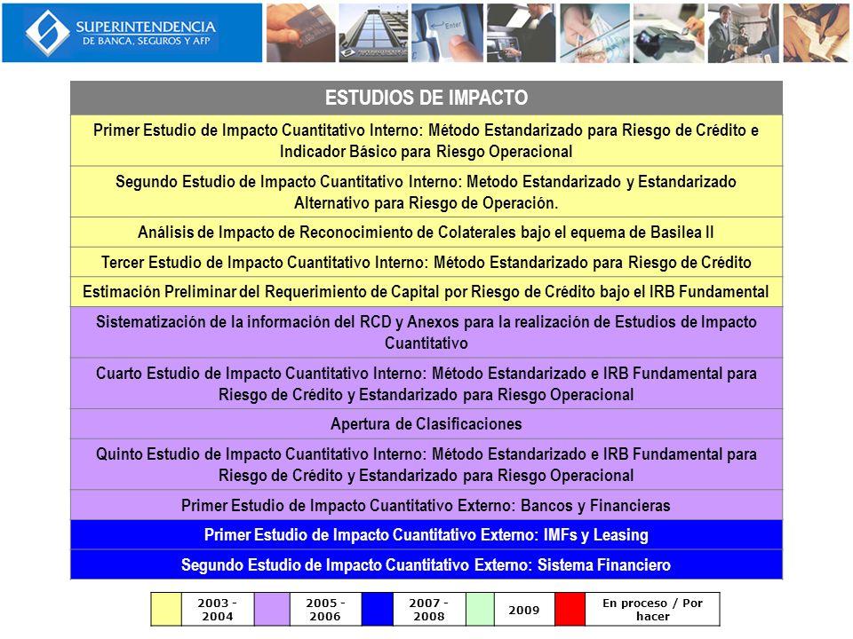 ESTUDIOS DE IMPACTO Primer Estudio de Impacto Cuantitativo Interno: Método Estandarizado para Riesgo de Crédito e Indicador Básico para Riesgo Operaci