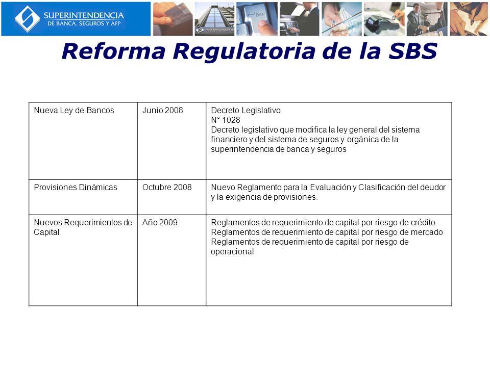 Nueva Ley de BancosJunio 2008Decreto Legislativo N° 1028 Decreto legislativo que modifica la ley general del sistema financiero y del sistema de segur