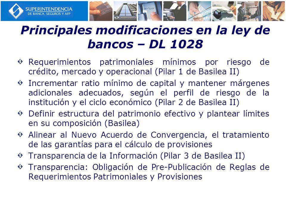 Principales modificaciones en la ley de bancos – DL 1028 Requerimientos patrimoniales mínimos por riesgo de crédito, mercado y operacional (Pilar 1 de