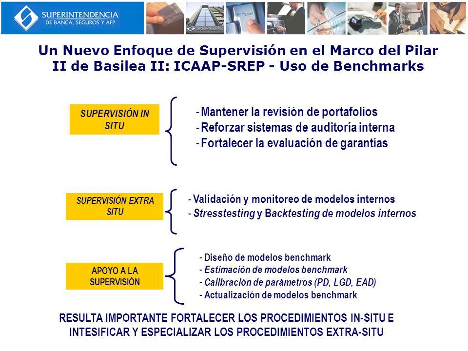 Un Nuevo Enfoque de Supervisión en el Marco del Pilar II de Basilea II: ICAAP-SREP - Uso de Benchmarks - Mantener la revisión de portafolios - Reforza