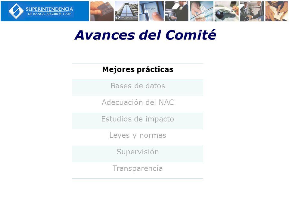 MEJORES PRÁCTICAS Encuesta de Diagnóstico de las Prácticas de Supervisión en el Sistema Financiero Peruano Evaluación de los Aspectos Cualitativos para la Adecuación al NAC Formulación de Normativa con Practicas de Gestión Integral de Riesgos Formulación de Normativa con Practicas de Gestión en cada Riesgo Bancario 2003 - 2004 2005 - 2006 2007 - 2008 2009 En proceso / Por hacer