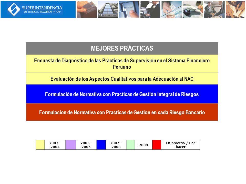 MEJORES PRÁCTICAS Encuesta de Diagnóstico de las Prácticas de Supervisión en el Sistema Financiero Peruano Evaluación de los Aspectos Cualitativos par