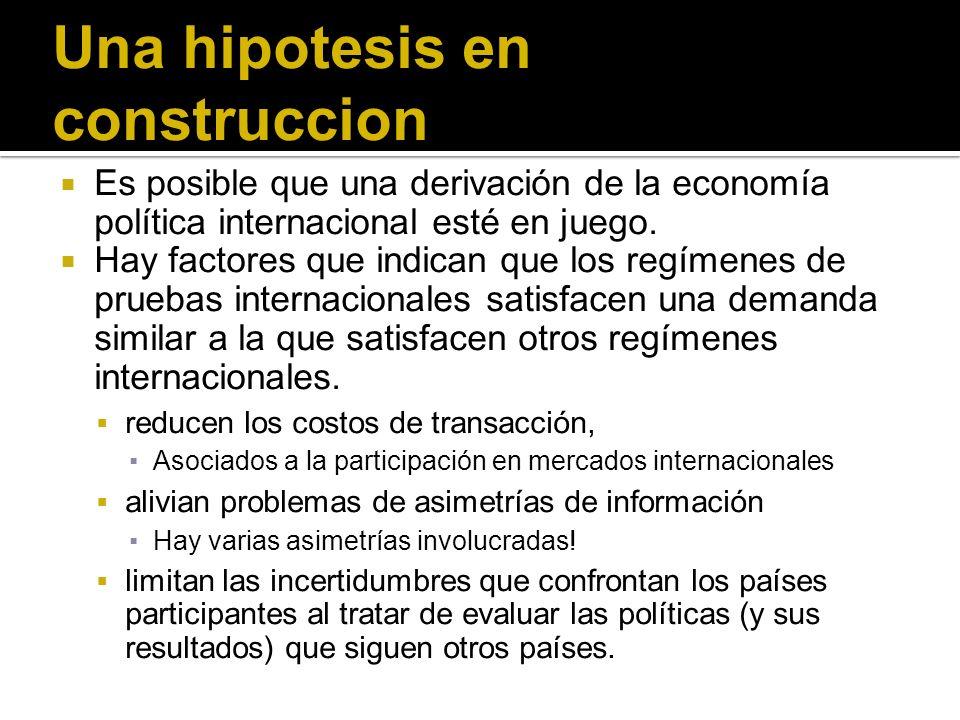 Una hipotesis en construccion Es posible que una derivación de la economía política internacional esté en juego.