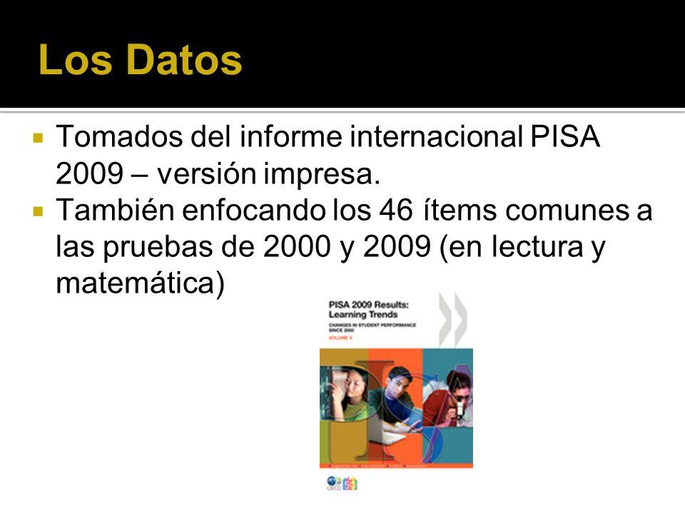 Los Datos Tomados del informe internacional PISA 2009 – versión impresa.