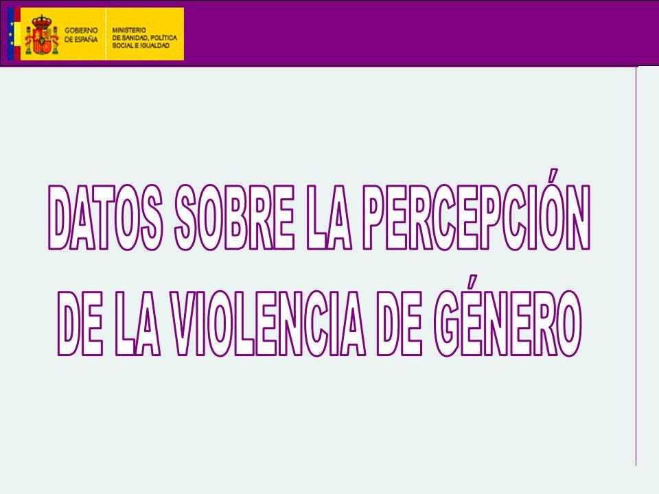 LOS HOMBRES QUE MALTRATAN LO HACEN GENERALMENTE PORQUE TIENEN PROBLEMAS CON EL ALCOHOL Y LAS DROGAS GRADO DE ACUERDO