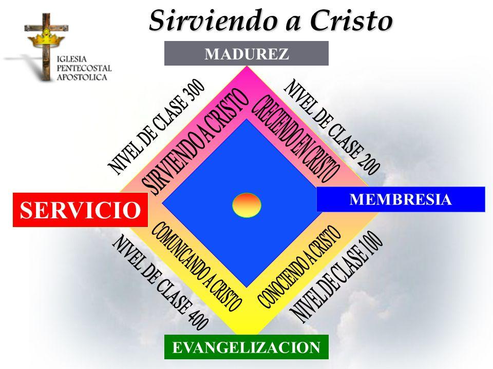 MADUREZ SERVICIO EVANGELIZACION MEMBRESIA Sirviendo a Cristo