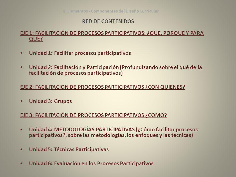 RED DE CONTENIDOS EJE 1: FACILITACIÓN DE PROCESOS PARTICIPATIVOS: ¿QUE, PORQUE Y PARA QUE? Unidad 1: Facilitar procesos participativos Unidad 2: Facil