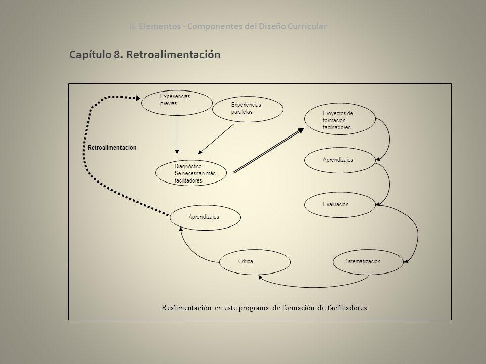 Experiencias previas Experiencias paralelas Diagnóstico: Se necesitan más facilitadores Proyectos de formación facilitadores Aprendizajes Evaluación C