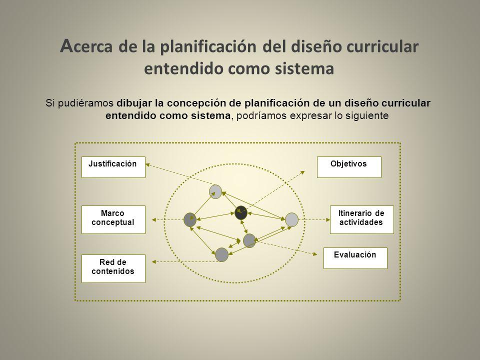 A cerca de la planificación del diseño curricular entendido como sistema Si pudiéramos dibujar la concepción de planificación de un diseño curricular