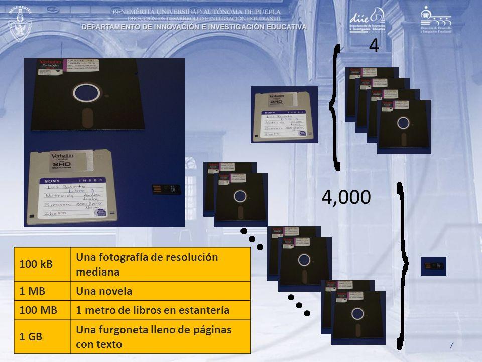 7 100 kB Una fotografía de resolución mediana 1 MBUna novela 100 MB1 metro de libros en estantería 1 GB Una furgoneta lleno de páginas con texto 4 4,000