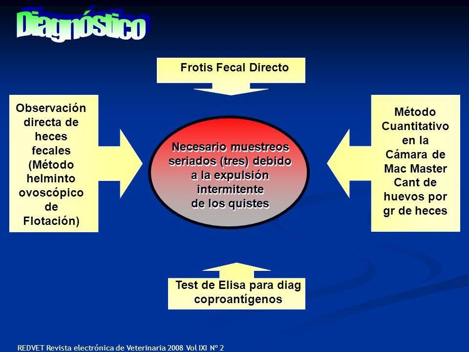 Necesario muestreos seriados (tres) debido a la expulsión intermitente de los quistes Necesario muestreos seriados (tres) debido a la expulsión interm