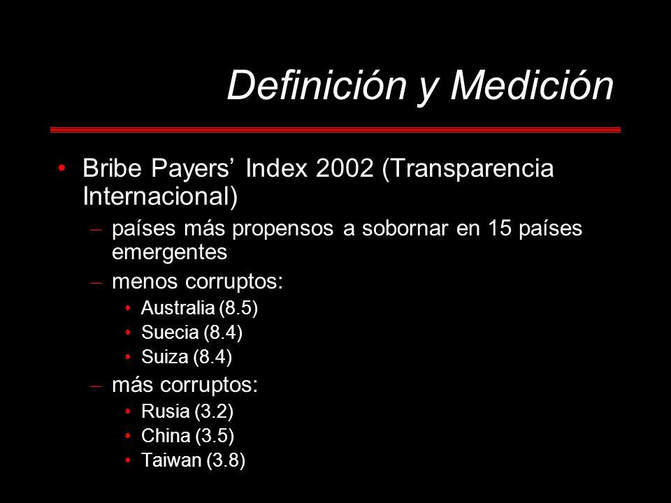 Definición y Medición Bribe Payers Index 2002 (Transparencia Internacional) – países más propensos a sobornar en 15 países emergentes – menos corruptos: Australia (8.5) Suecia (8.4) Suiza (8.4) – más corruptos: Rusia (3.2) China (3.5) Taiwan (3.8)