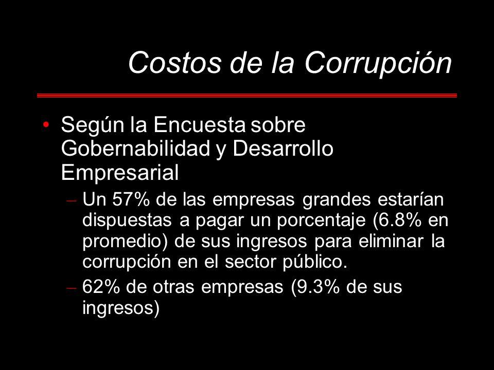Costos de la Corrupción Según la Encuesta sobre Gobernabilidad y Desarrollo Empresarial – Un 57% de las empresas grandes estarían dispuestas a pagar un porcentaje (6.8% en promedio) de sus ingresos para eliminar la corrupción en el sector público.