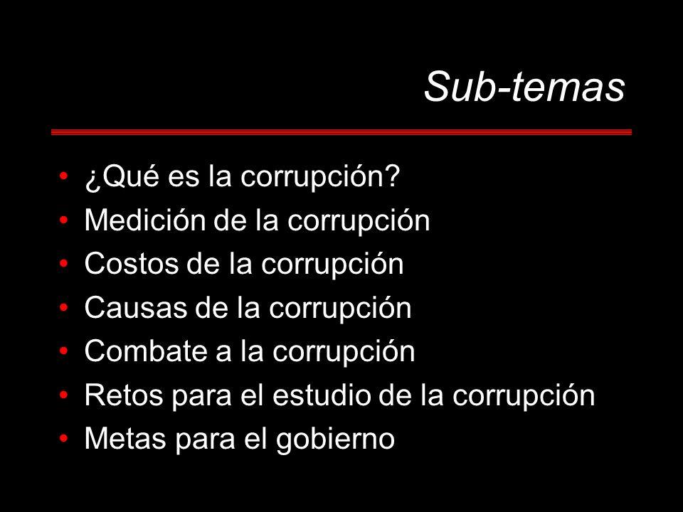 Sub-temas ¿Qué es la corrupción? Medición de la corrupción Costos de la corrupción Causas de la corrupción Combate a la corrupción Retos para el estud