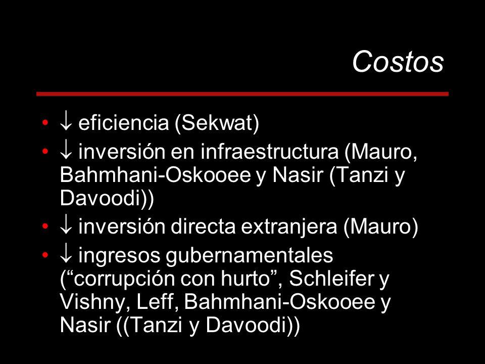 Costos eficiencia (Sekwat) inversión en infraestructura (Mauro, Bahmhani-Oskooee y Nasir (Tanzi y Davoodi)) inversión directa extranjera (Mauro) ingresos gubernamentales (corrupción con hurto, Schleifer y Vishny, Leff, Bahmhani-Oskooee y Nasir ((Tanzi y Davoodi))