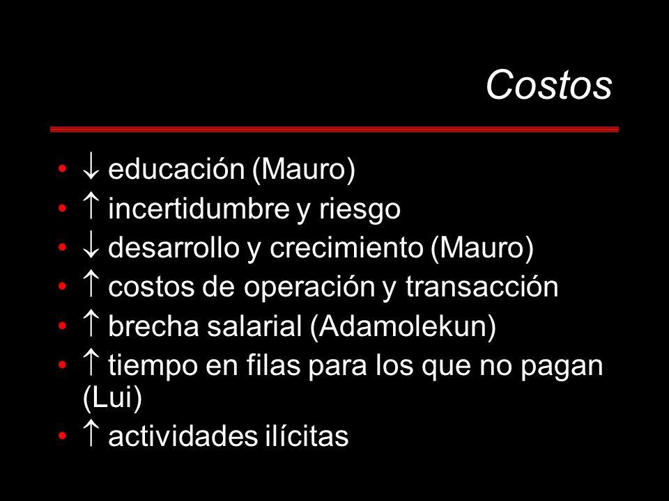Costos educación (Mauro) incertidumbre y riesgo desarrollo y crecimiento (Mauro) costos de operación y transacción brecha salarial (Adamolekun) tiempo en filas para los que no pagan (Lui) actividades ilícitas