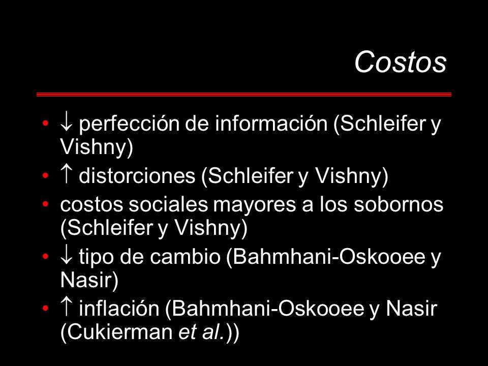 Costos perfección de información (Schleifer y Vishny) distorciones (Schleifer y Vishny) costos sociales mayores a los sobornos (Schleifer y Vishny) tipo de cambio (Bahmhani-Oskooee y Nasir) inflación (Bahmhani-Oskooee y Nasir (Cukierman et al.))
