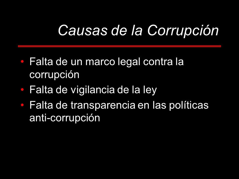 Causas de la Corrupción Falta de un marco legal contra la corrupción Falta de vigilancia de la ley Falta de transparencia en las políticas anti-corrupción