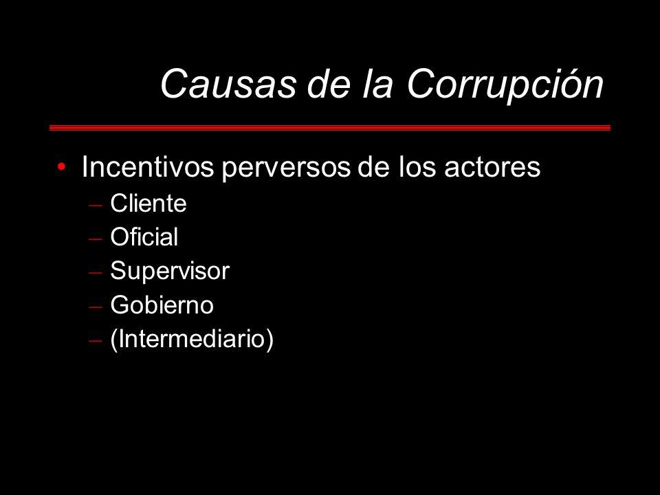 Causas de la Corrupción Incentivos perversos de los actores – Cliente – Oficial – Supervisor – Gobierno – (Intermediario)