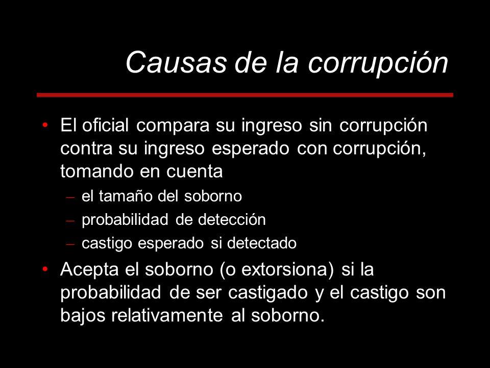 Causas de la corrupción El oficial compara su ingreso sin corrupción contra su ingreso esperado con corrupción, tomando en cuenta – el tamaño del sobo