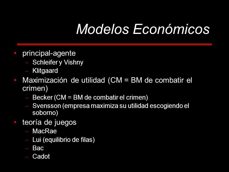 Modelos Económicos principal-agente – Schleifer y Vishny – Klitgaard Maximización de utilidad (CM = BM de combatir el crimen) – Becker (CM = BM de com